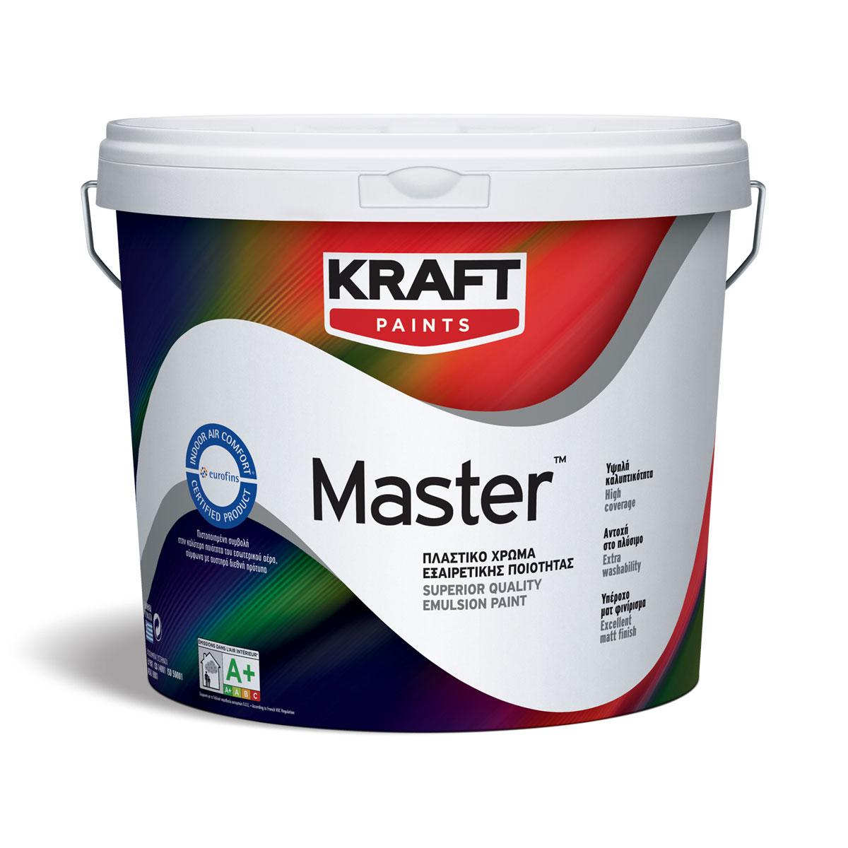 πλαστικό χρώμα master